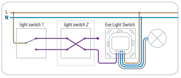 Esquema conexionado interruptor inteligente Apple Homekit conmutada y cruzamiento.